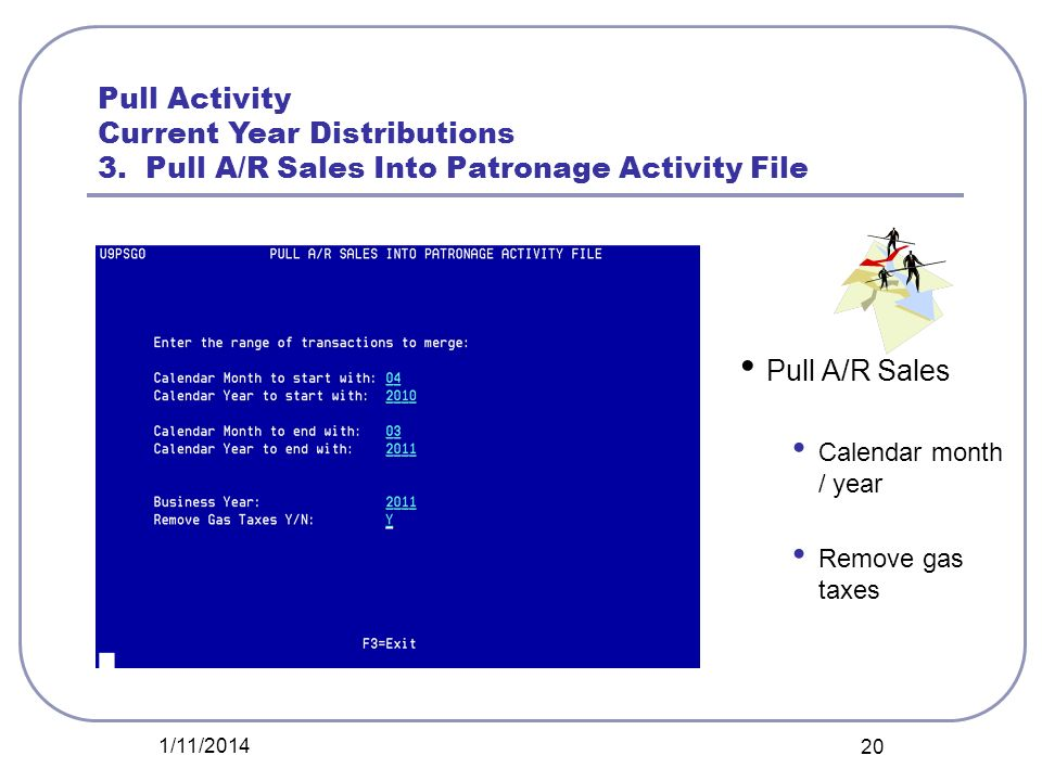 Pull Activity Current Year Distributions 3