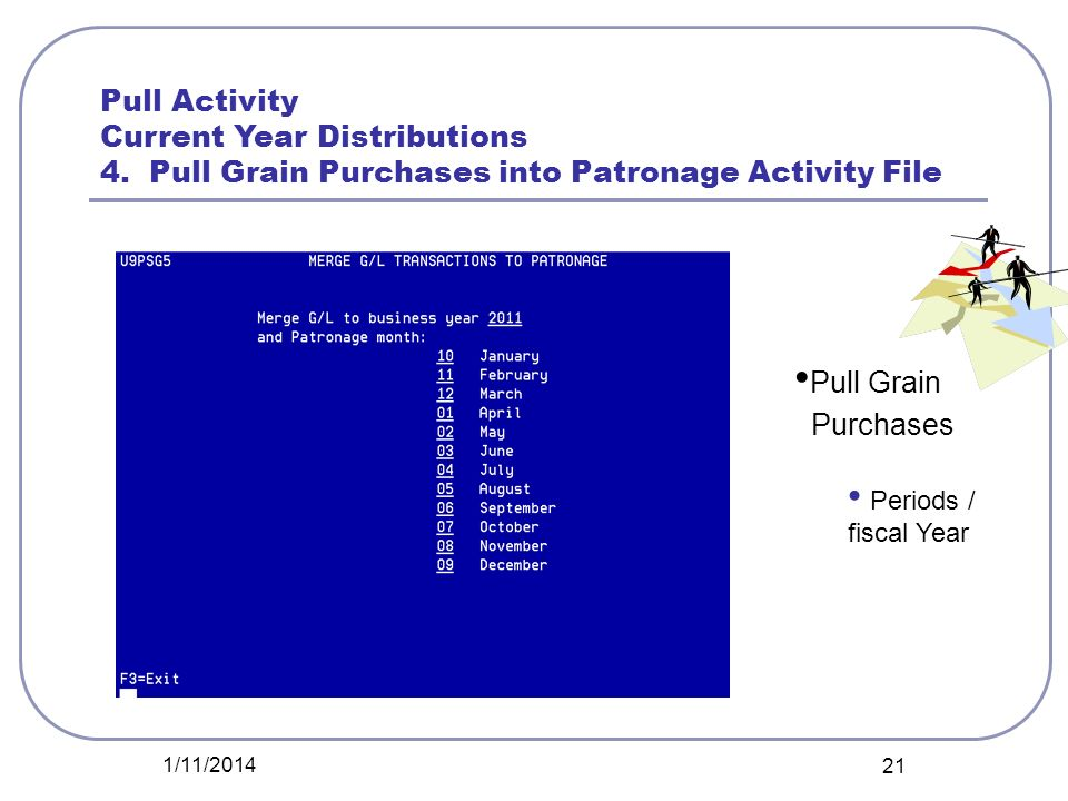 Pull Activity Current Year Distributions 4