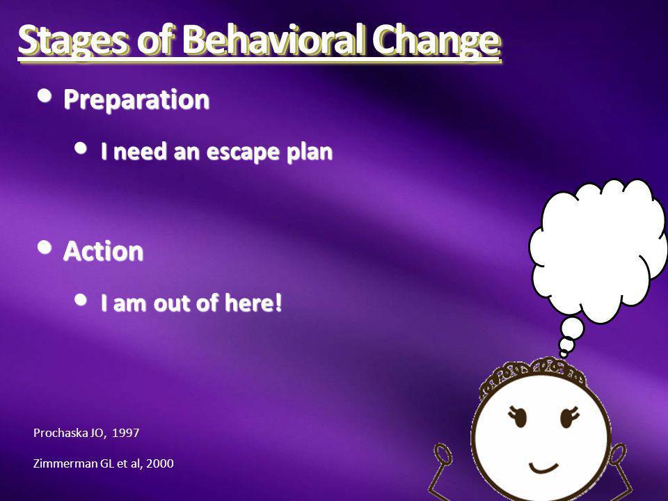 Stages of Behavioral Change