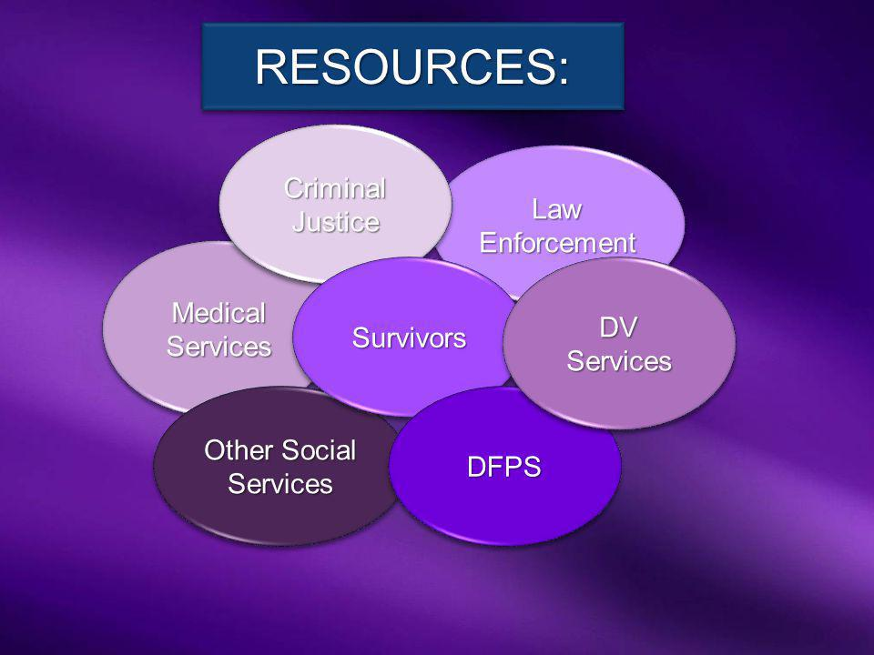 RESOURCES: Criminal Justice Law Enforcement Medical Services