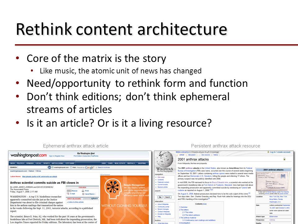 Rethink content architecture