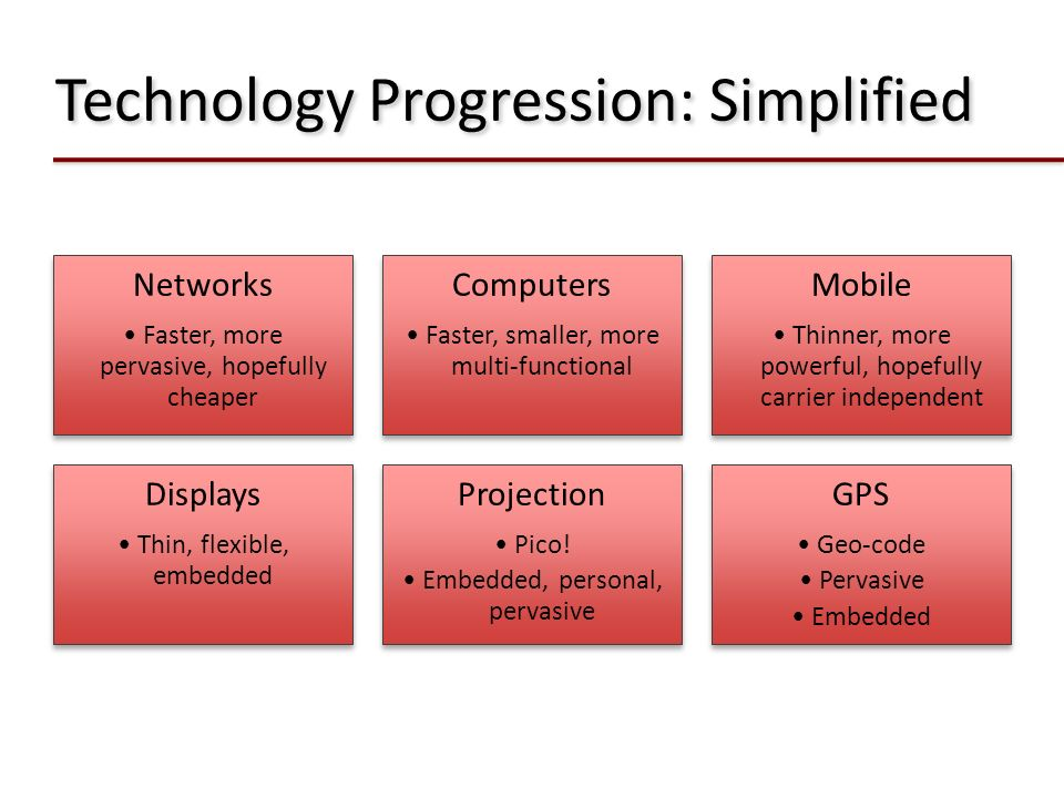 Technology Progression: Simplified