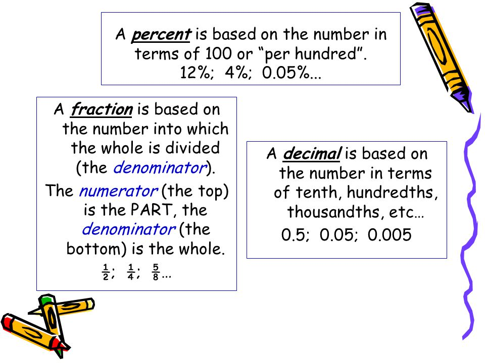 A percent is based on the number in terms of 100 or per hundred