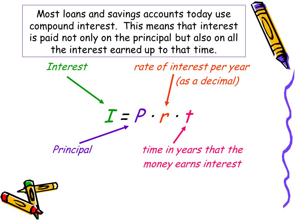Most loans and savings accounts today use compound interest