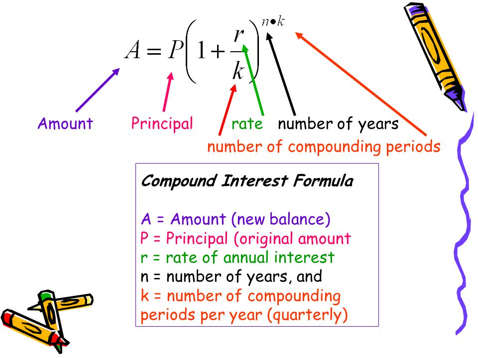Amount Principal rate number of years