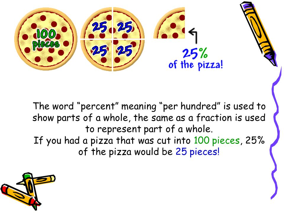 The word percent meaning per hundred is used to show parts of a whole, the same as a fraction is used to represent part of a whole.