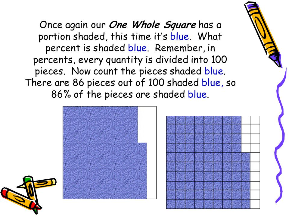 Once again our One Whole Square has a portion shaded, this time it's blue.