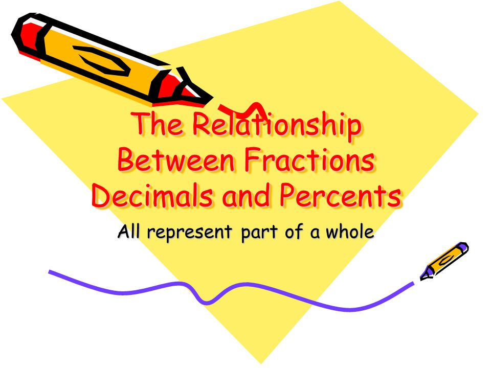 The Relationship Between Fractions Decimals and Percents