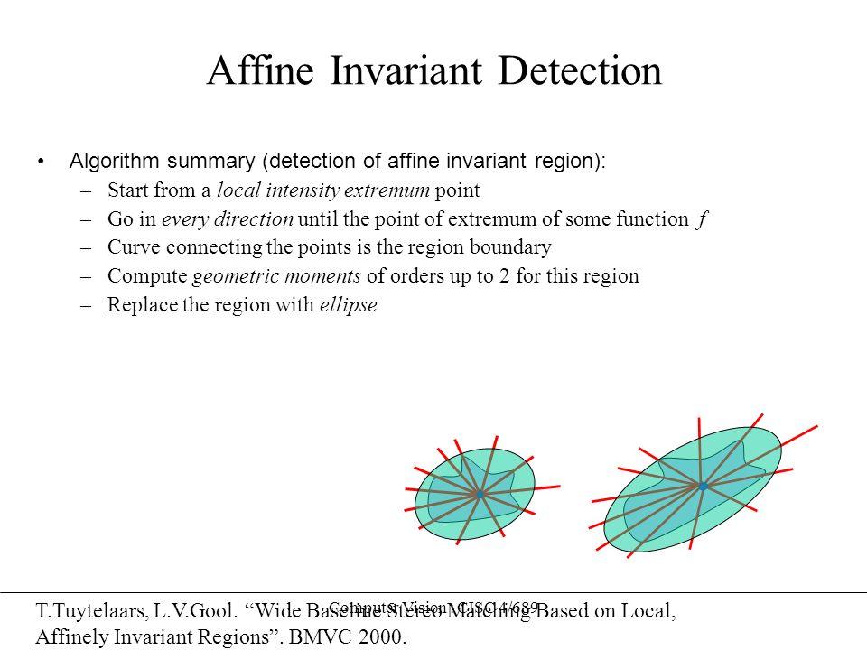 Affine Invariant Detection