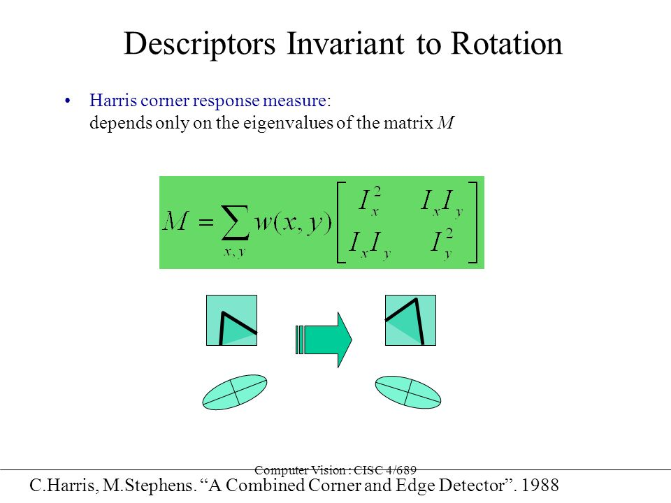 Descriptors Invariant to Rotation