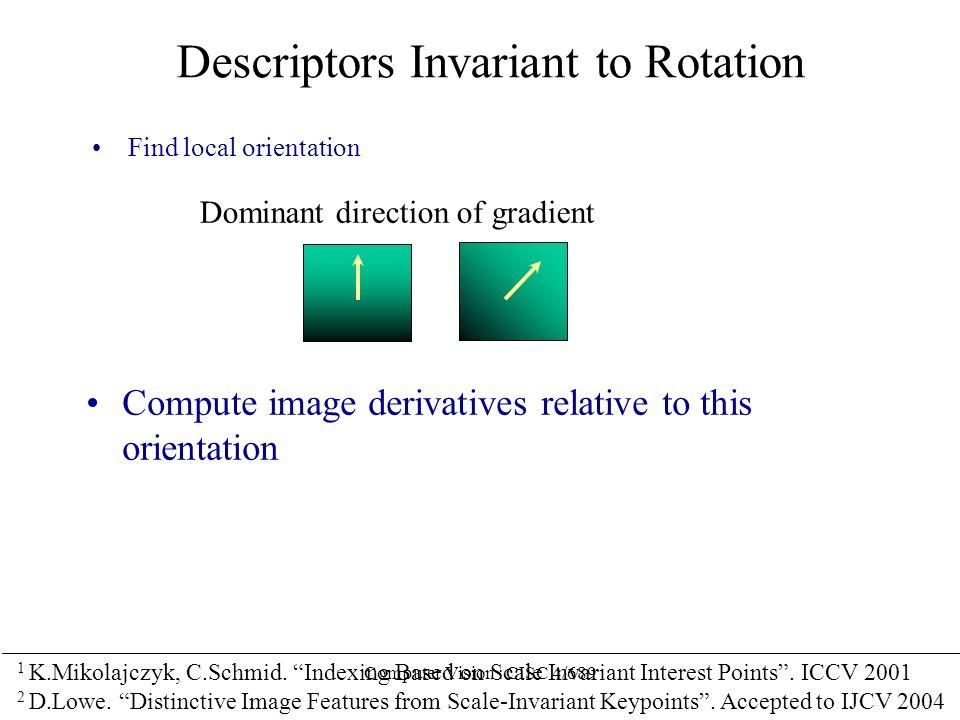 Descriptors Invariant to Rotation