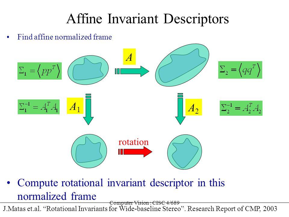 Affine Invariant Descriptors
