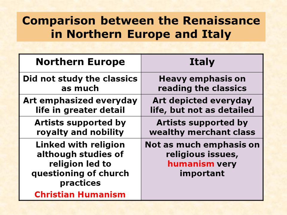 comparison of renaissance between italy and There was an outstanding depiction of the renaissance starting in italy and comparison between italian and northern reinassance art comparison between.