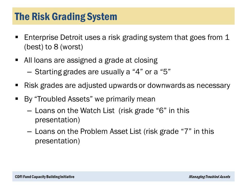 The Risk Grading System