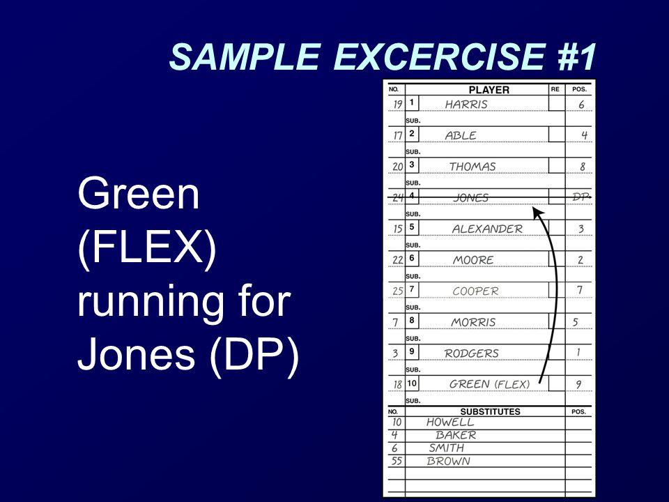 Green (FLEX) running for Jones (DP)