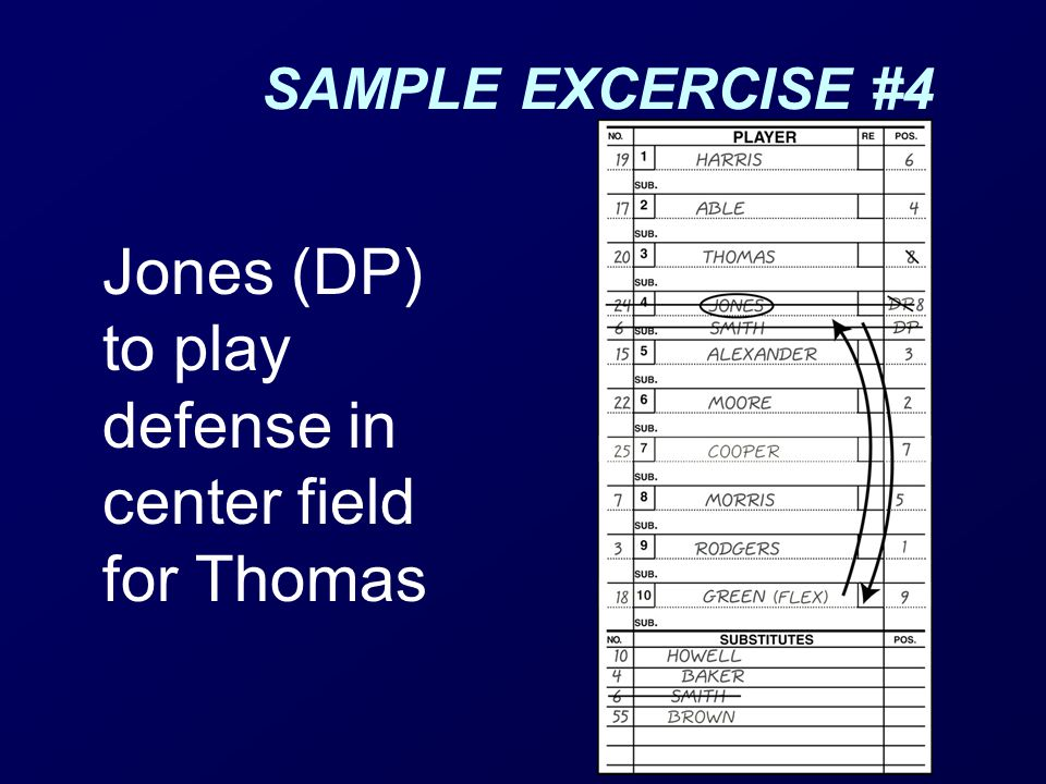 Jones (DP) to play defense in center field for Thomas