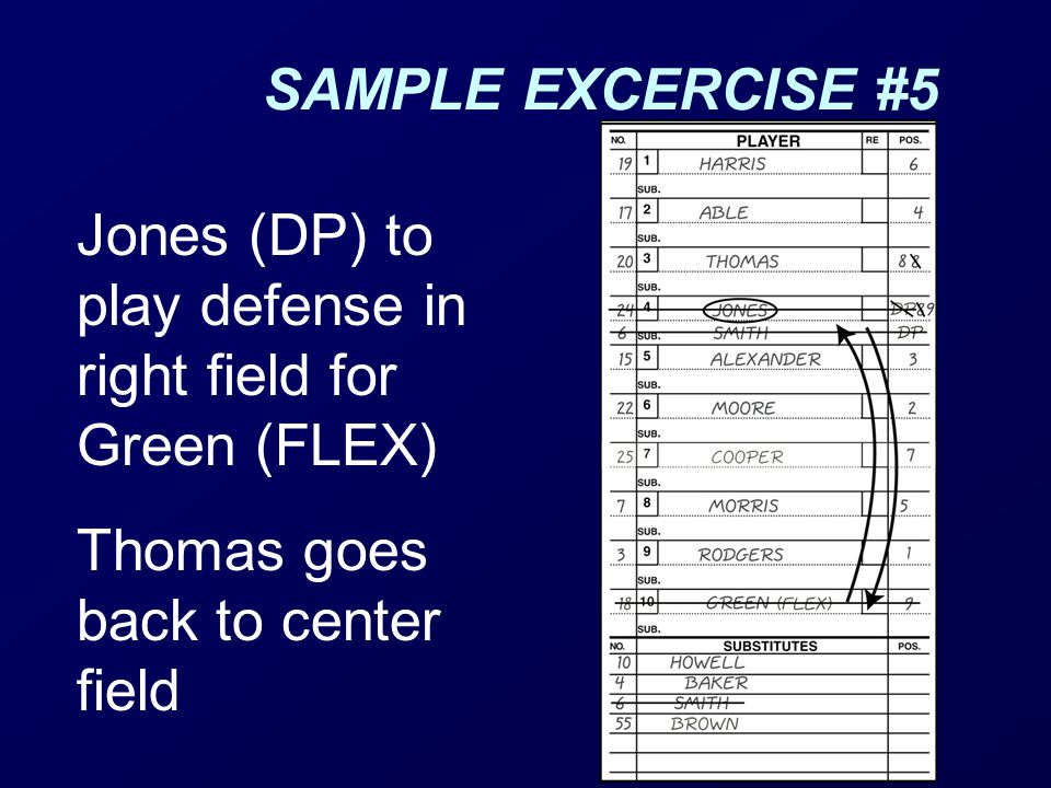 SAMPLE EXCERCISE #5 Jones (DP) to play defense in right field for Green (FLEX) Thomas goes back to center field.