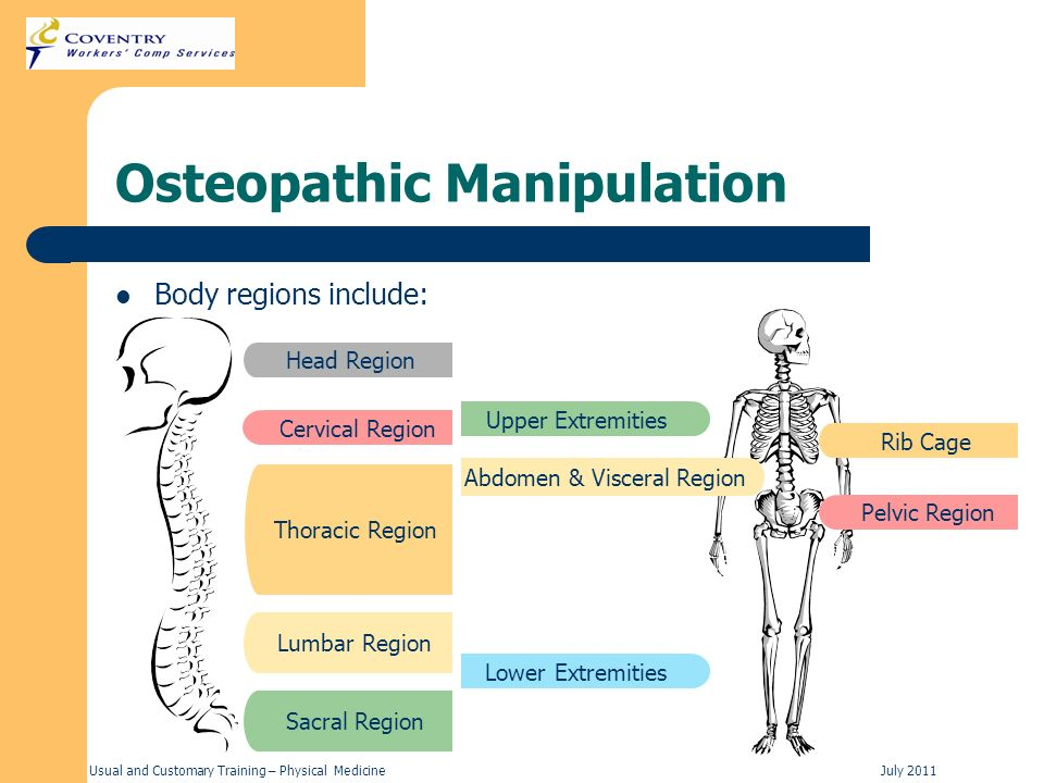 Osteopathic Manipulation