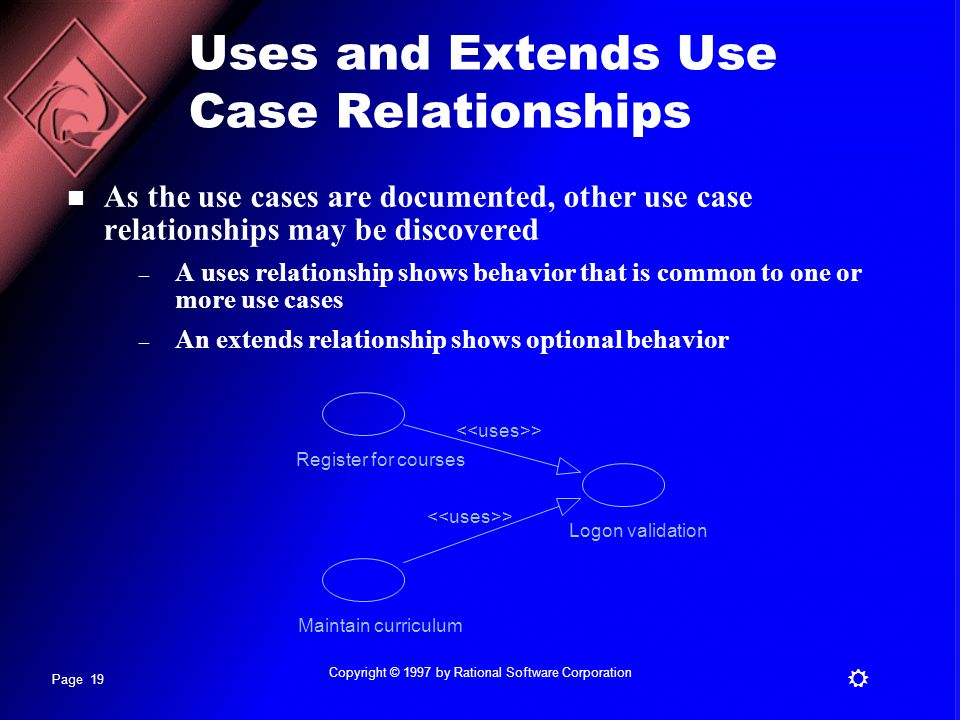 Uses and Extends Use Case Relationships