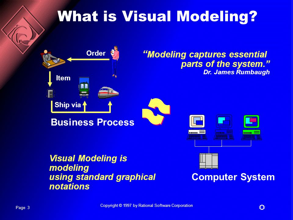 What is Visual Modeling