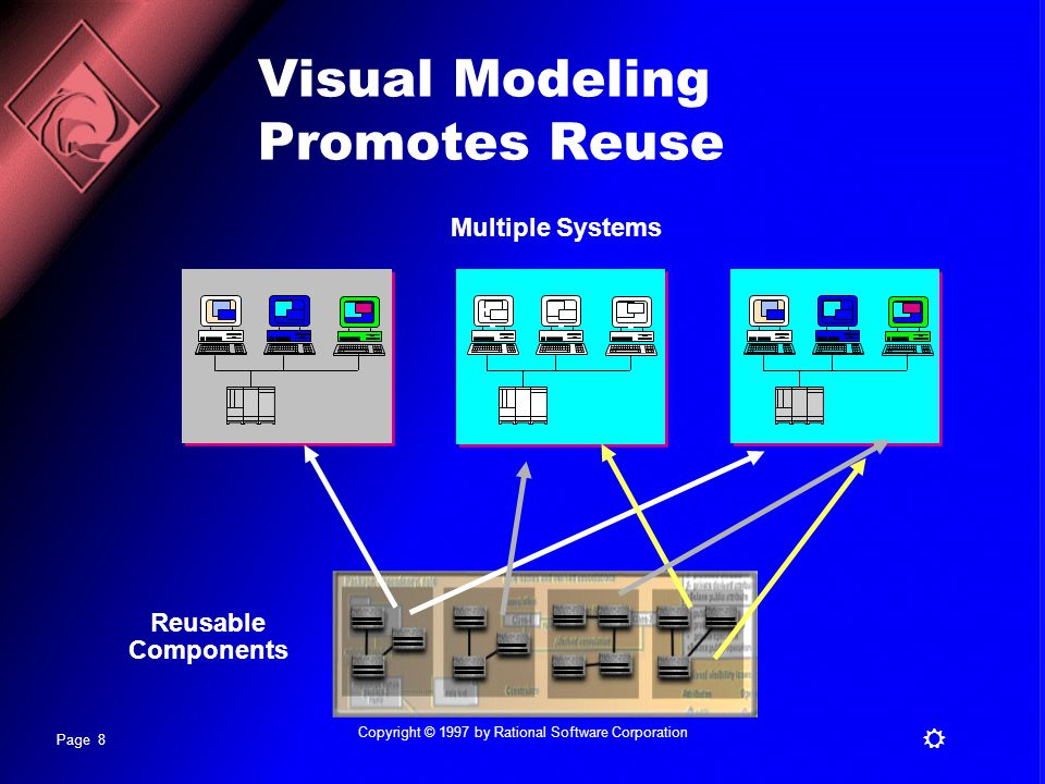 Visual Modeling Promotes Reuse