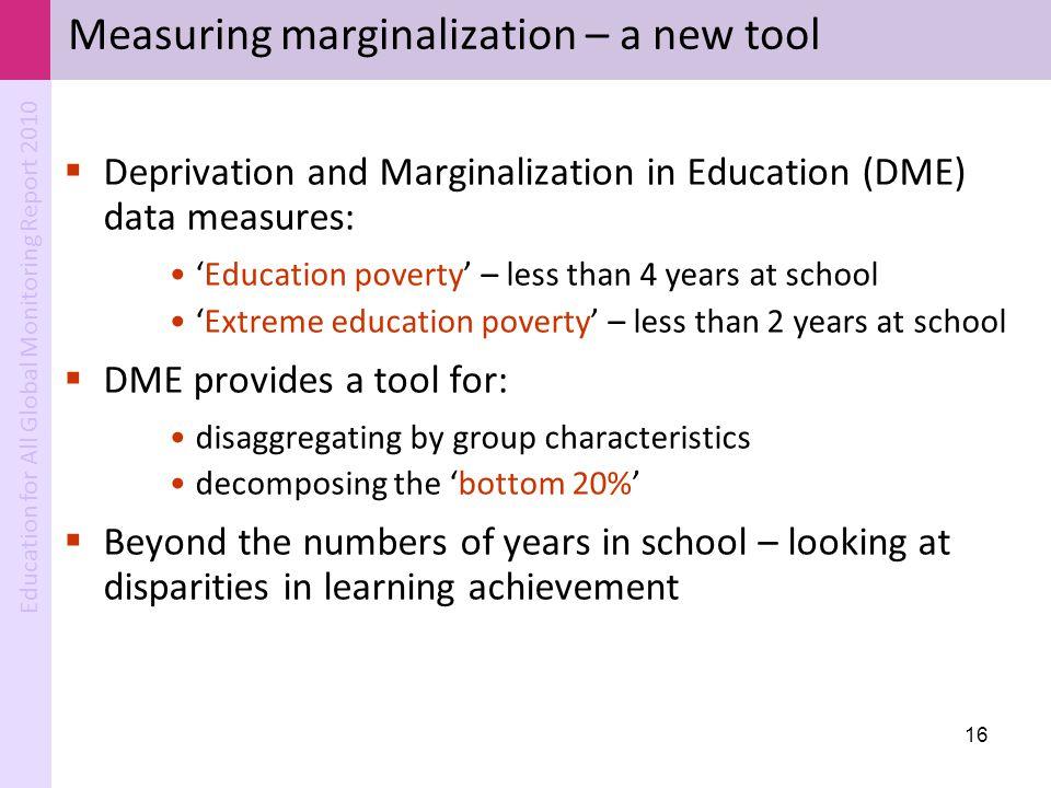 Measuring marginalization – a new tool