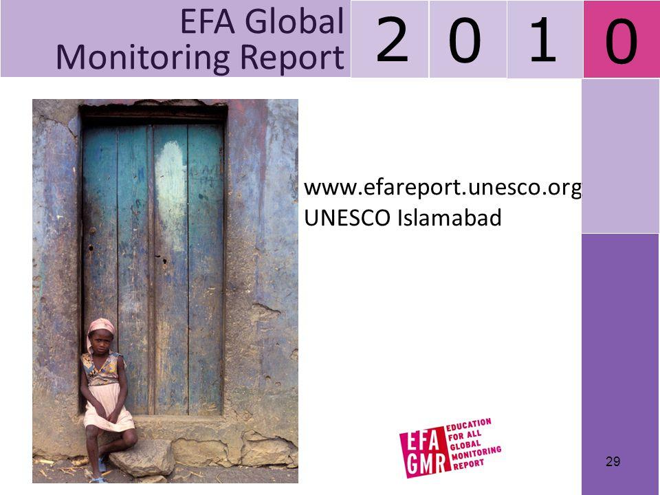 www.efareport.unesco.org UNESCO Islamabad