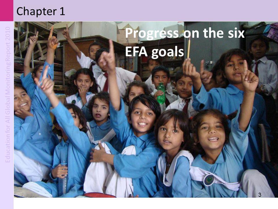 Progress on the six EFA goals