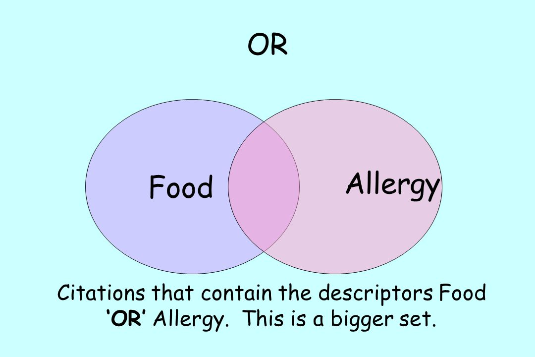 OR Food Allergy Citations that contain the descriptors Food 'OR' Allergy. This is a bigger set.