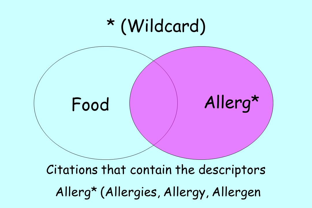 * (Wildcard) Allerg* Food Citations that contain the descriptors