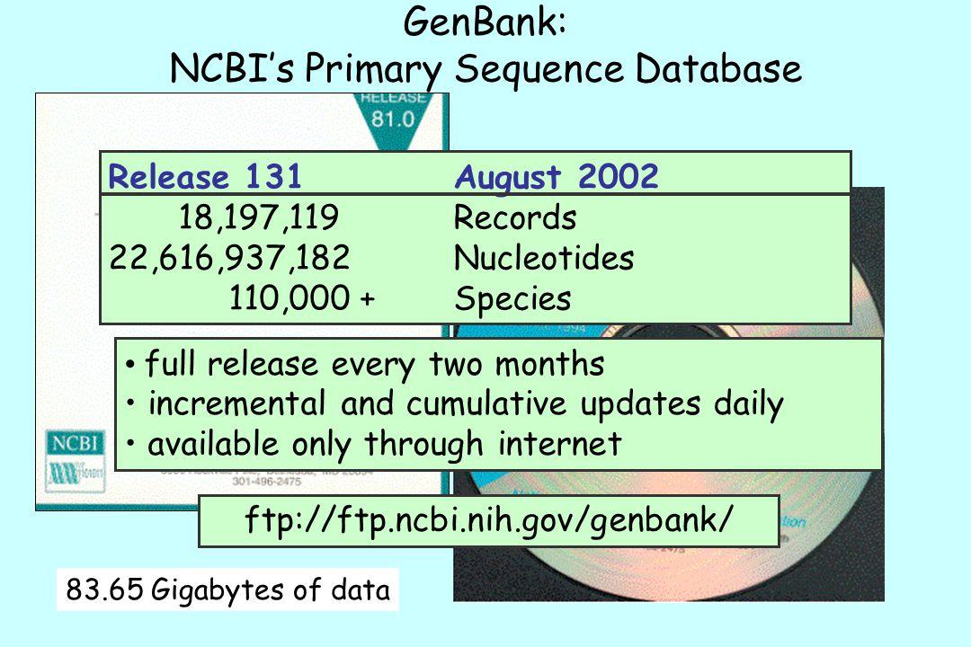 GenBank: NCBI's Primary Sequence Database