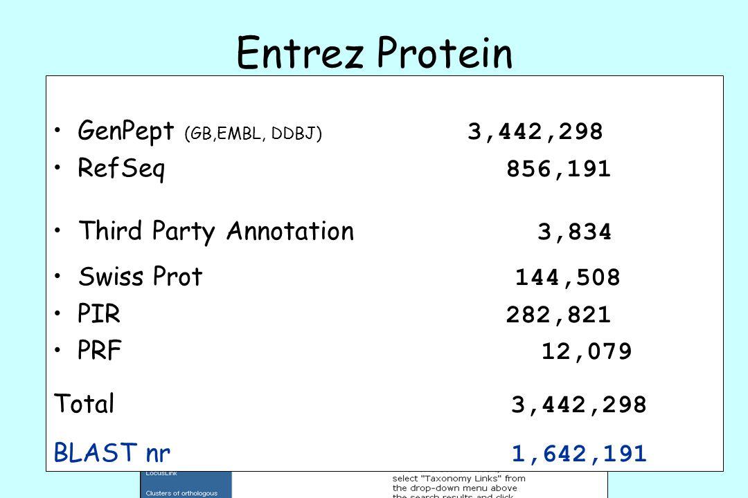 Entrez Protein GenPept (GB,EMBL, DDBJ) 3,442,298 RefSeq 856,191