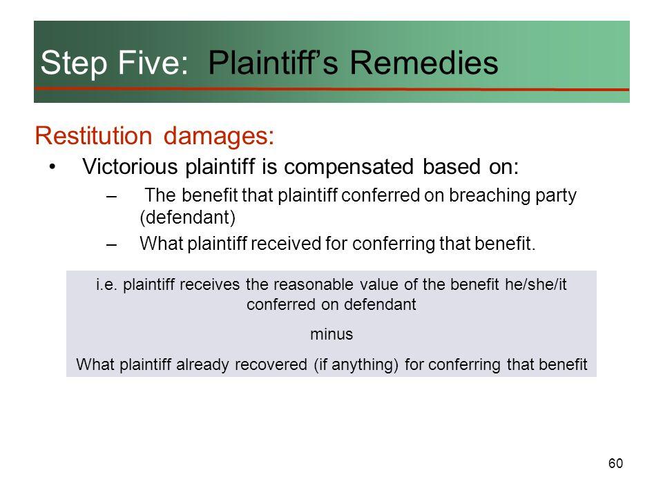 Step Five: Plaintiff's Remedies