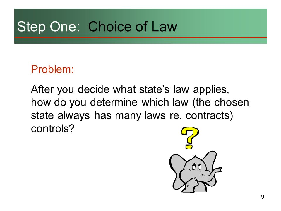 Step One: Choice of Law Problem: