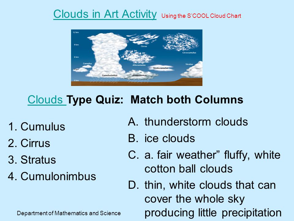 Clouds in Art Activity Using the S'COOL Cloud Chart