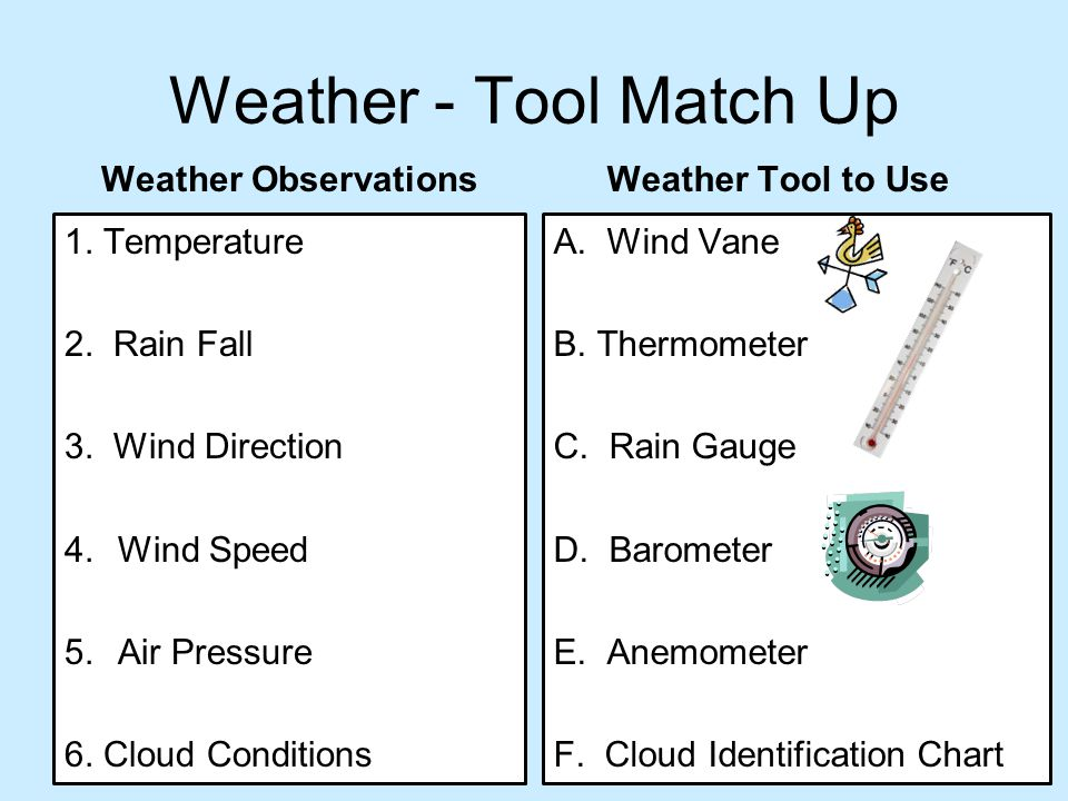 Weather - Tool Match Up Weather Tool to Use Weather Observations