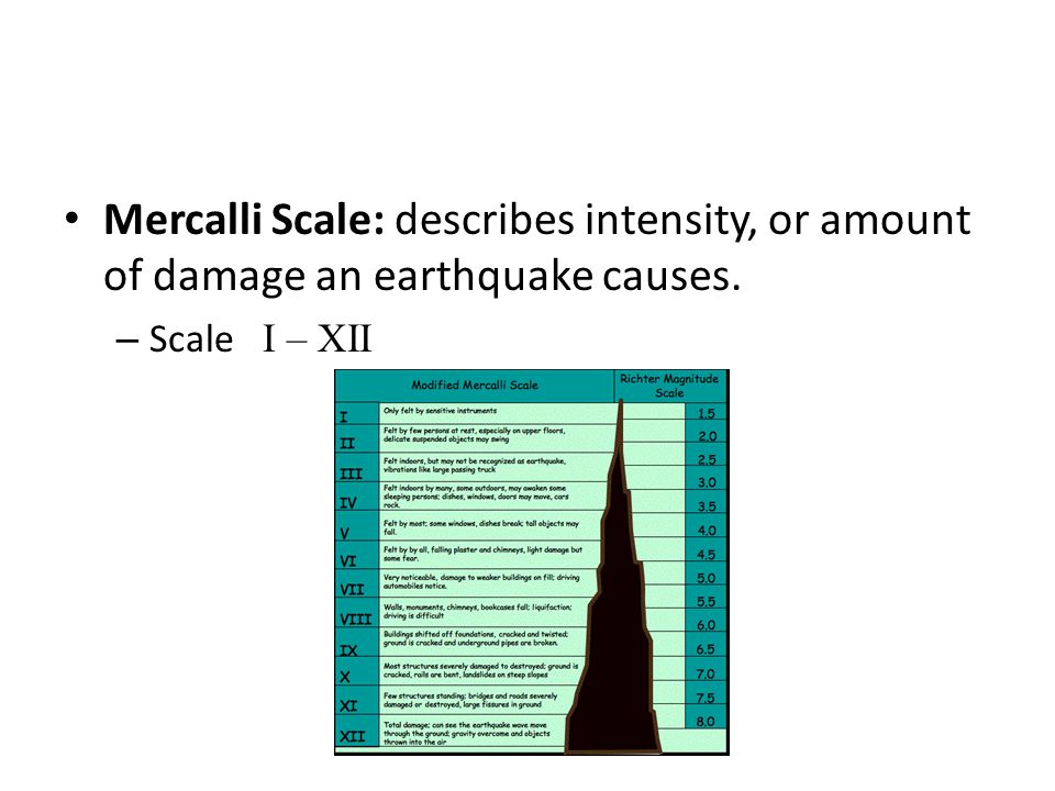 Mercalli Scale: describes intensity, or amount of damage an earthquake causes.