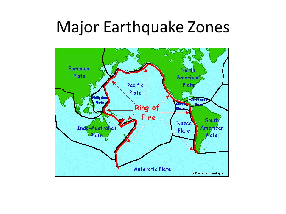 Major Earthquake Zones