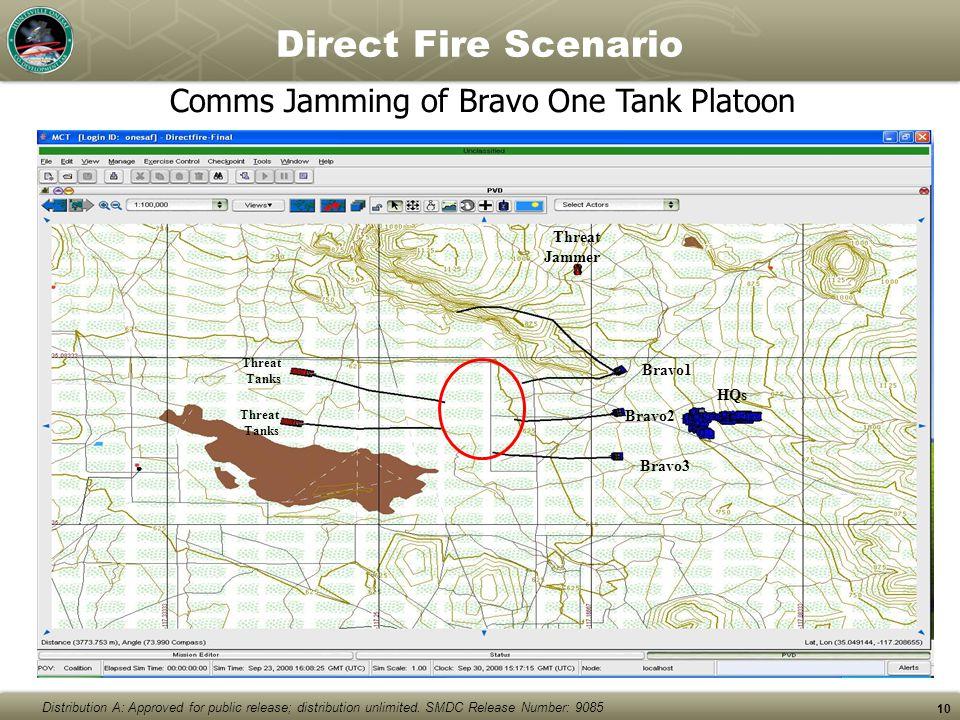 Direct Fire Scenario Comms Jamming of Bravo One Tank Platoon Threat