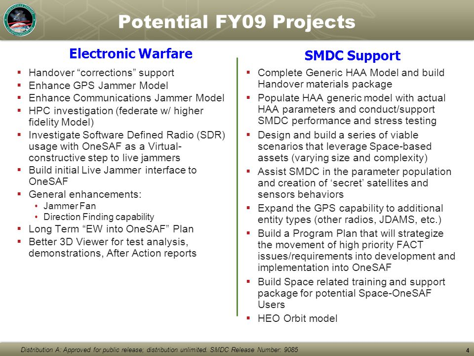 Potential FY09 Projects Electronic Warfare SMDC Support