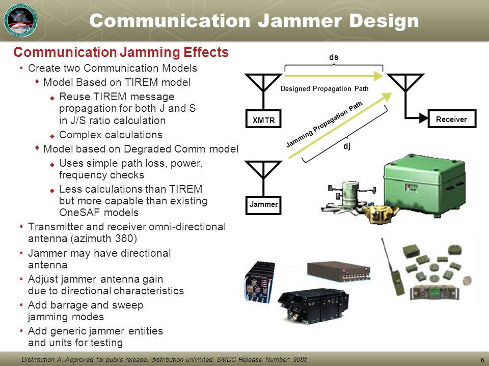 Communication Jammer Design