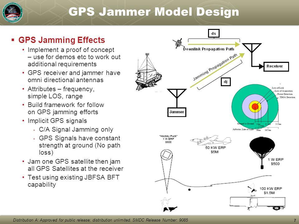 GPS Jammer Model Design