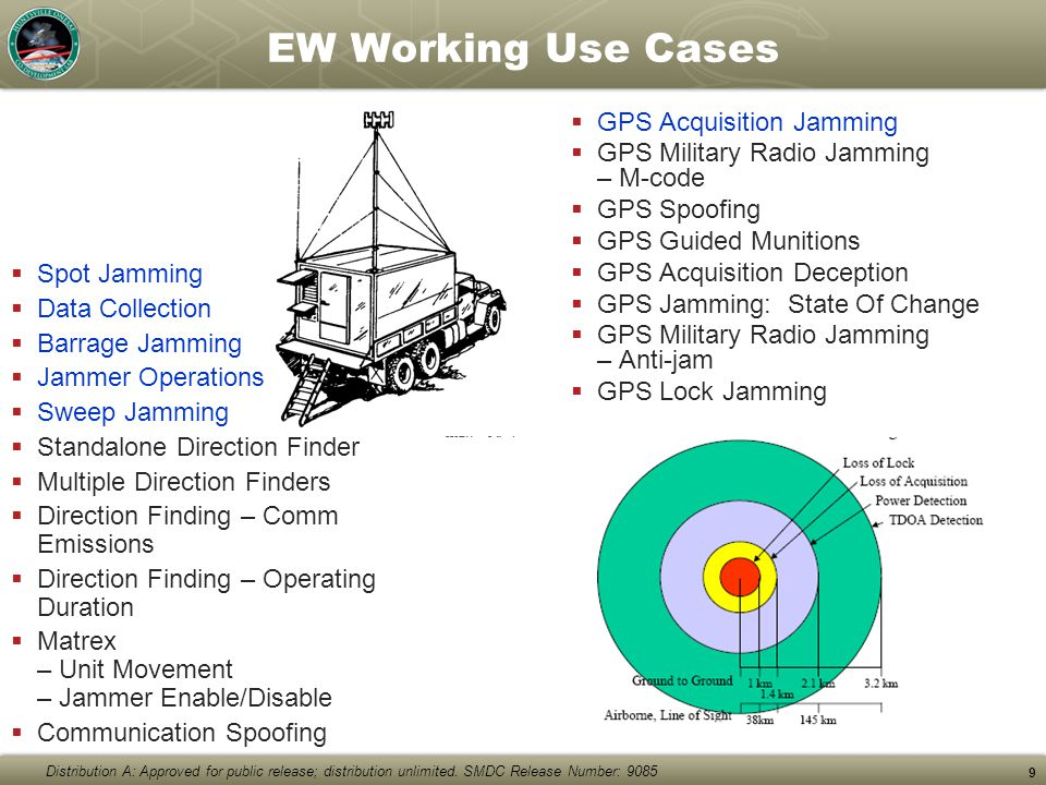EW Working Use Cases GPS Acquisition Jamming