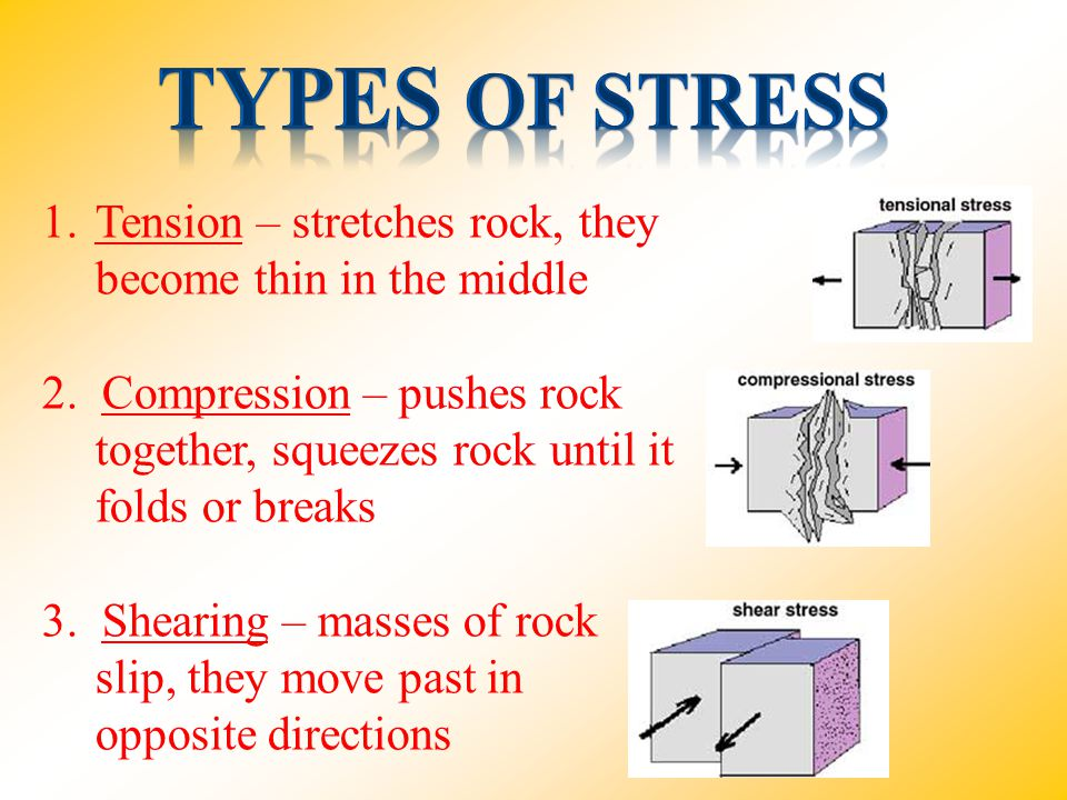 Types of Stress Tension – stretches rock, they become thin in the middle.
