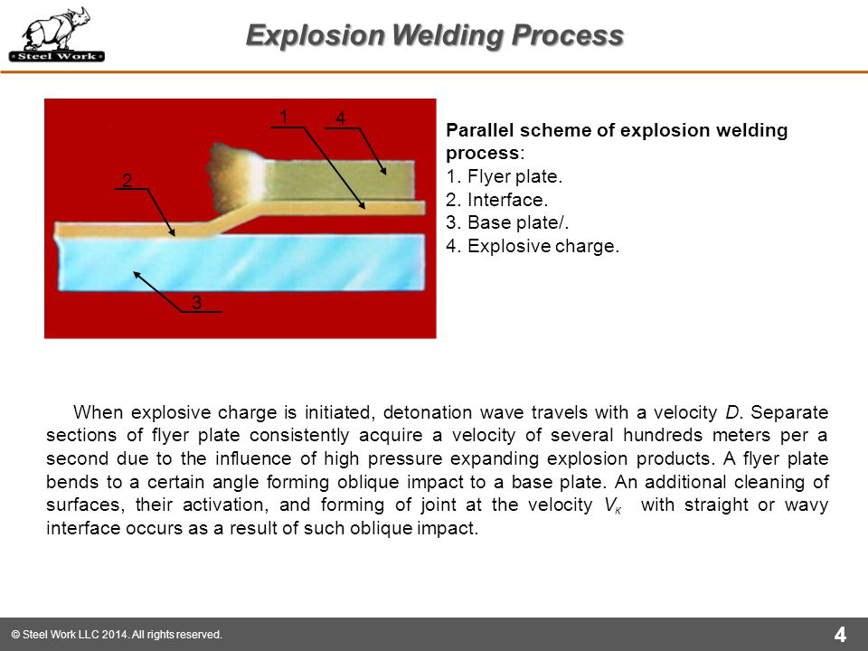 Explosion Welding Process