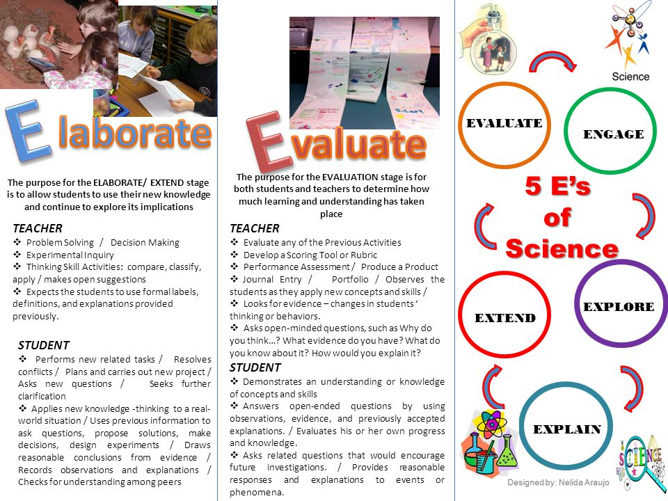 E E laborate valuate 5 E's of Science TEACHER STUDENT TEACHER STUDENT