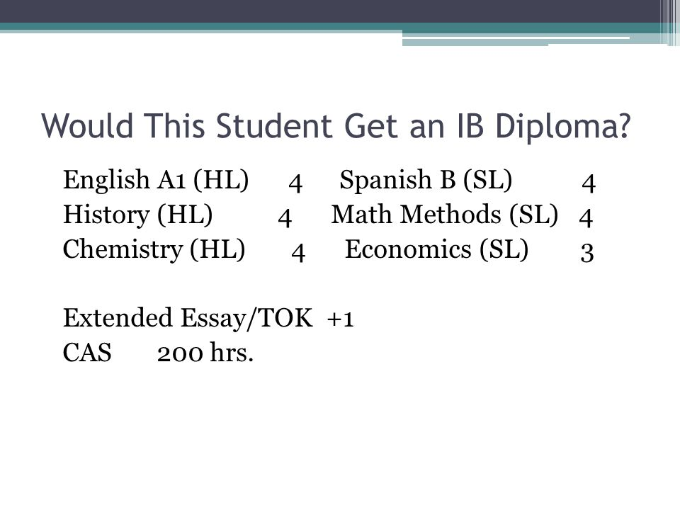 Would This Student Get an IB Diploma