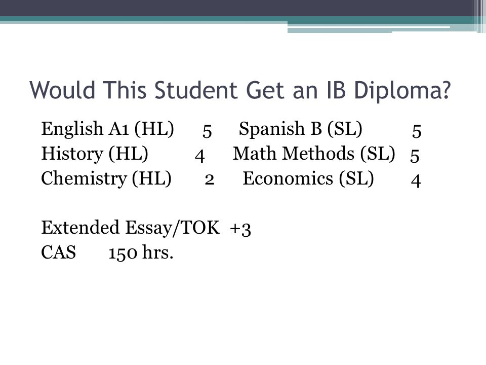 international baccalaureate extended article ideas