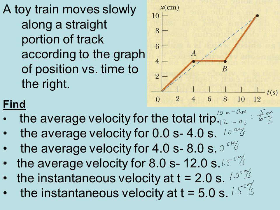 the average velocity for 0.0 s- 4.0 s.