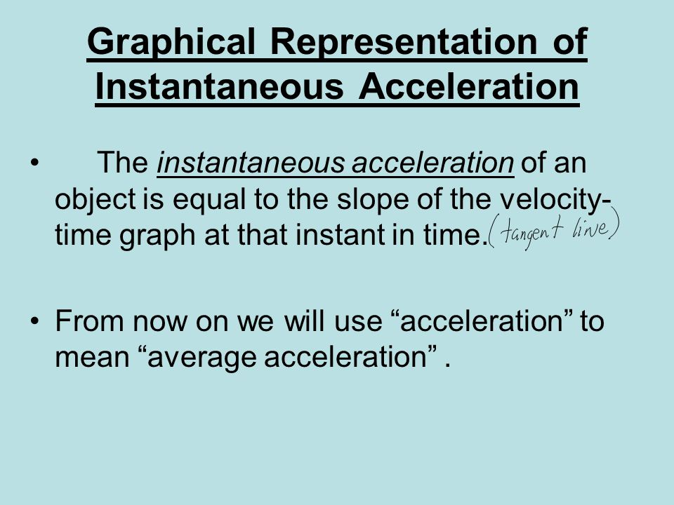 Graphical Representation of Instantaneous Acceleration